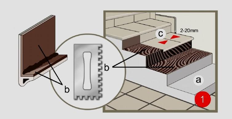 Технология укладки керамической плитки для ступеней