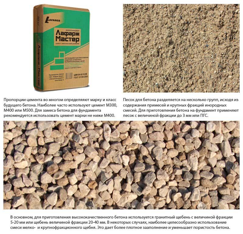 компоненты для замеса бетона