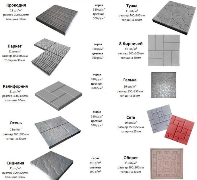 разнообразие вибролитой тротуарной плитки