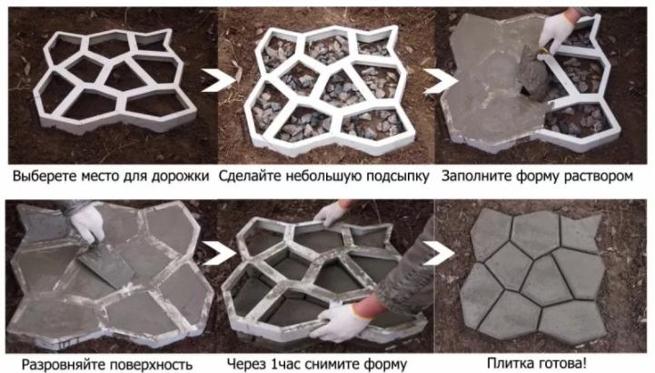 ispolzovanie-formy-dlya-trotuarnoj-plitki Форма для тротуарной плитки своими руками