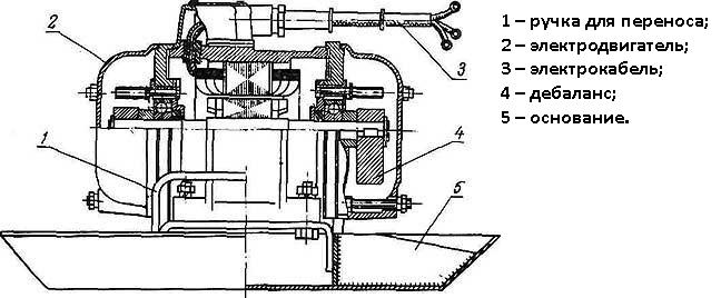 схема электрической вибротрамбовки