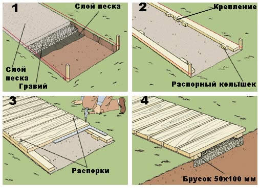 схема основания деревянной дорожки