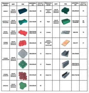 формы и размеры плит