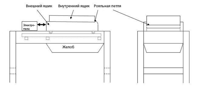конструкция вибросита